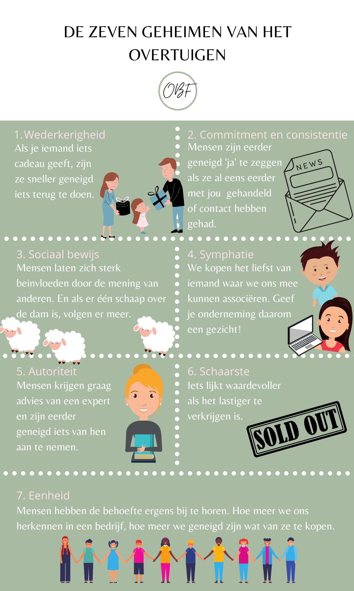 De 7 geheimen van overtuigen in een infographic