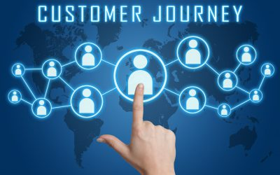 Waarom de ideale klantreis jouw business laat groeien!