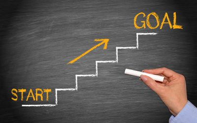 5 tips om je doelen te halen