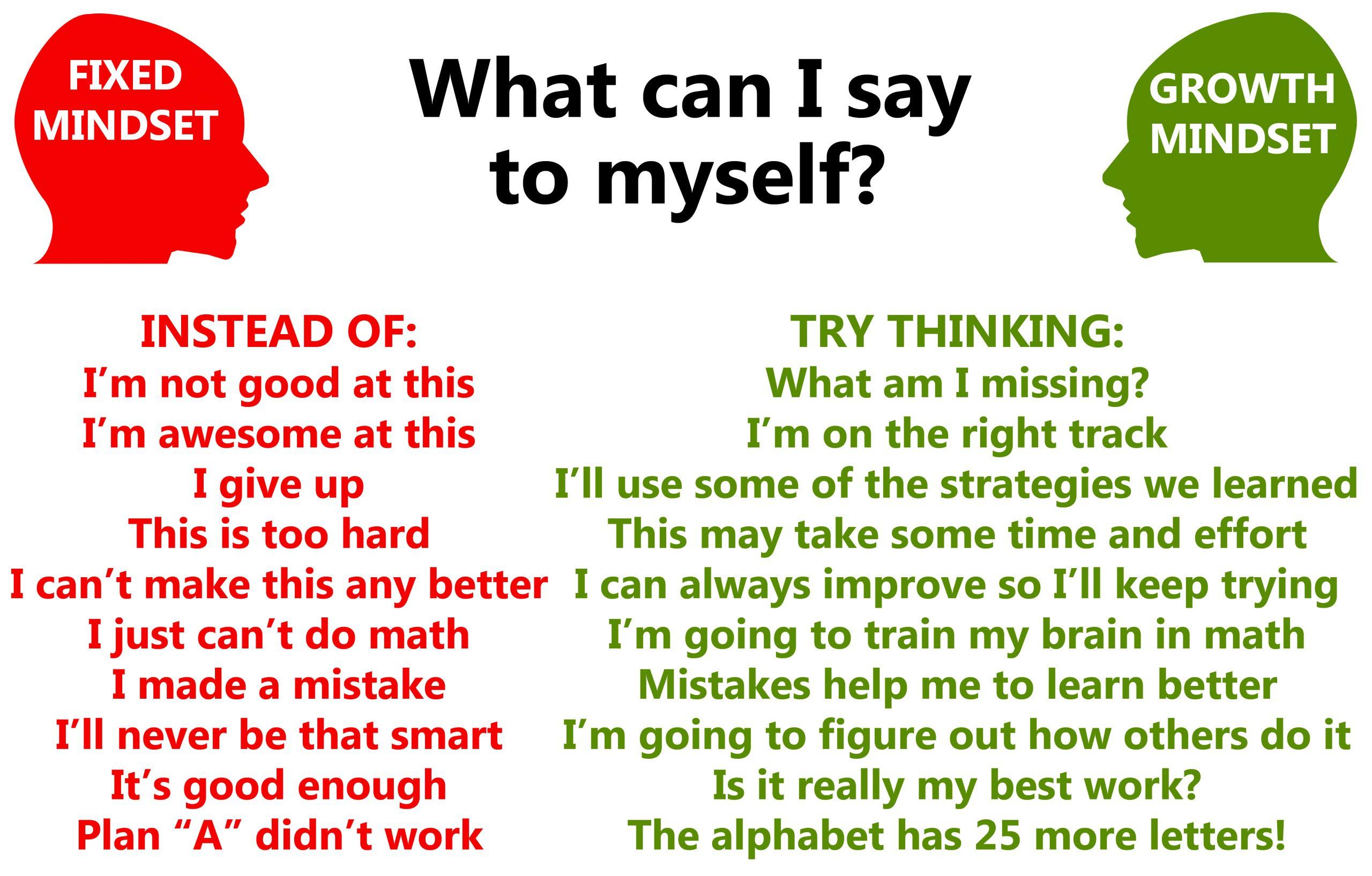 Growth en fixed mindset